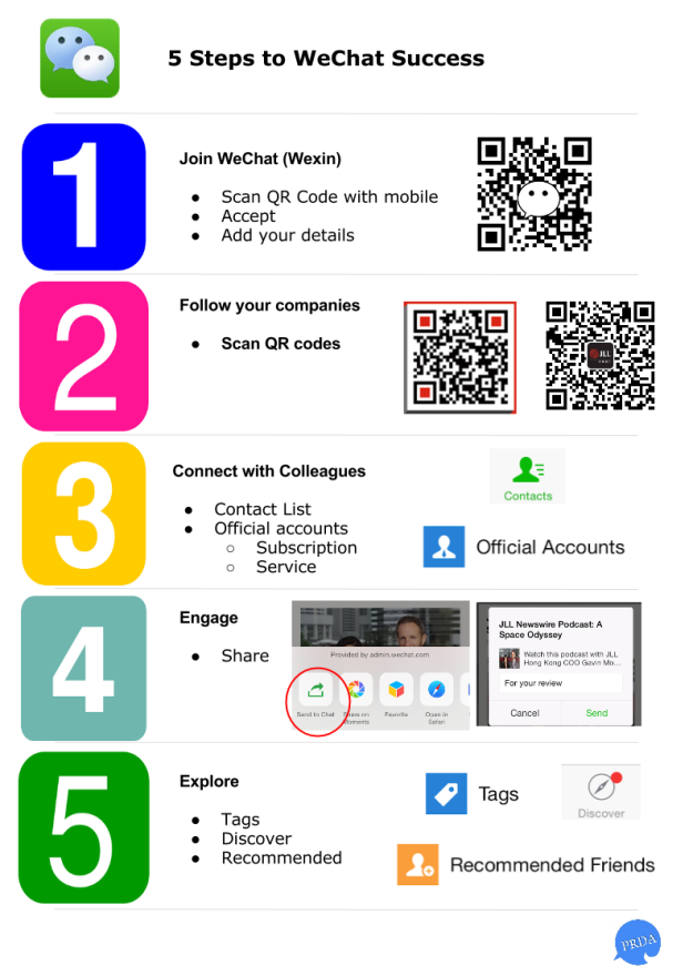 PRDA WeChat Quick Guide March 2015